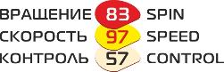 ... Ракетка для настольного тенниса Start Line Level 500 (анатомическая) ... 89918be27ab6f
